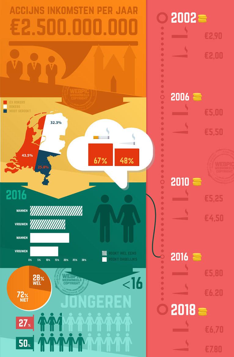 roken infographic