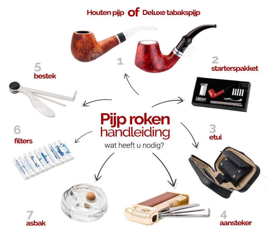 pijp rokenhandleiding